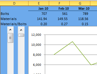A Technique for Analysing Large Tables of Data