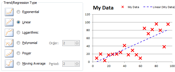 Trend Analysis & Forecasting using Excel Charts & VBA