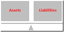 Assets_vs_Liabilities