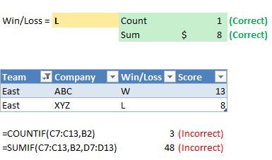 Formula Forensics 023. Count and Sum a Filtered List according to Criteria