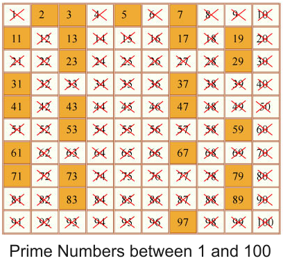 Formula Forensics 024. Is this number a Prime Number ?