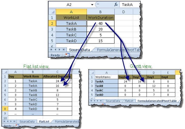 Formula Forensics No. 031 – Production Scheduling using Excel