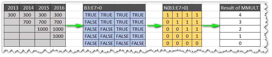 FF36-TRUE FALSE to1s 0s