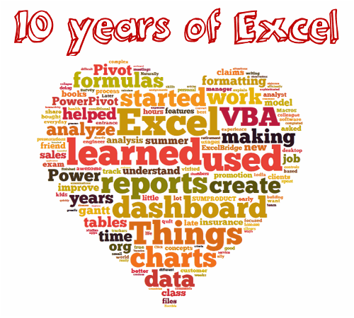 Top 10 things learned in a decade of Excel usage