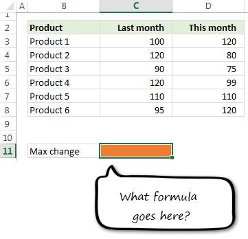 Calculate maximum change - Excel formula homework