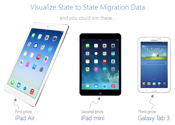 Visualize state to state migration data and you cou
