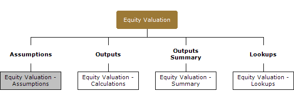 equity_valuation_module_composition