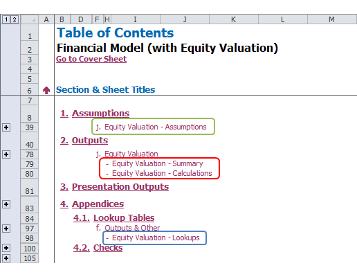 financial_model_with_equity_valuation_toc