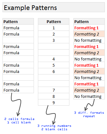 patterns-in-excel
