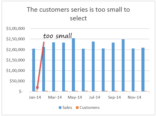 chart-with-a-very-small-series