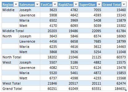 set-up-pivot-data-as-table