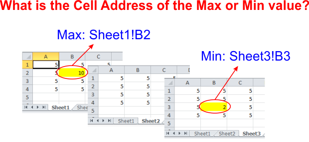 Formula Forensics No. 039 – Find the Cell Address for a value (2D & 3D Reverse Lookup)