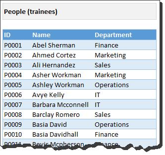 training-tracker-data-people