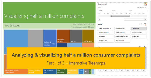 analyzing-consumer-complaints-interactive-treemap-th