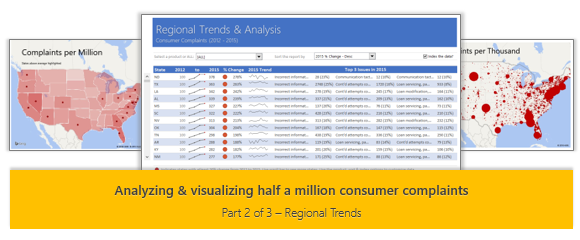 regional-trends-customer-complaint-vis