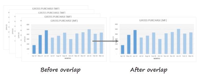 center-aligned-chart-images
