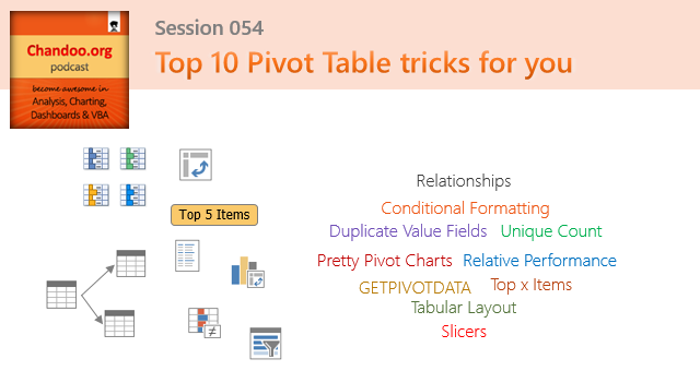 CP054: Top 10 Pivot Table Tricks for YOU