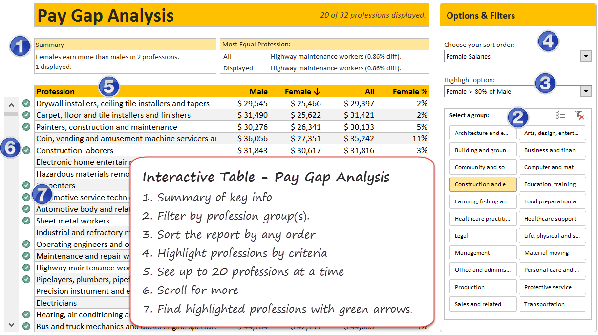 pay-gap-analysis-table-explained