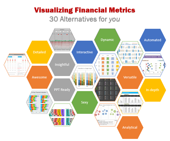 Visualizing Financial Metrics – 30 Alternatives