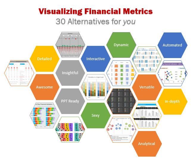 visualizing-financial-metrics