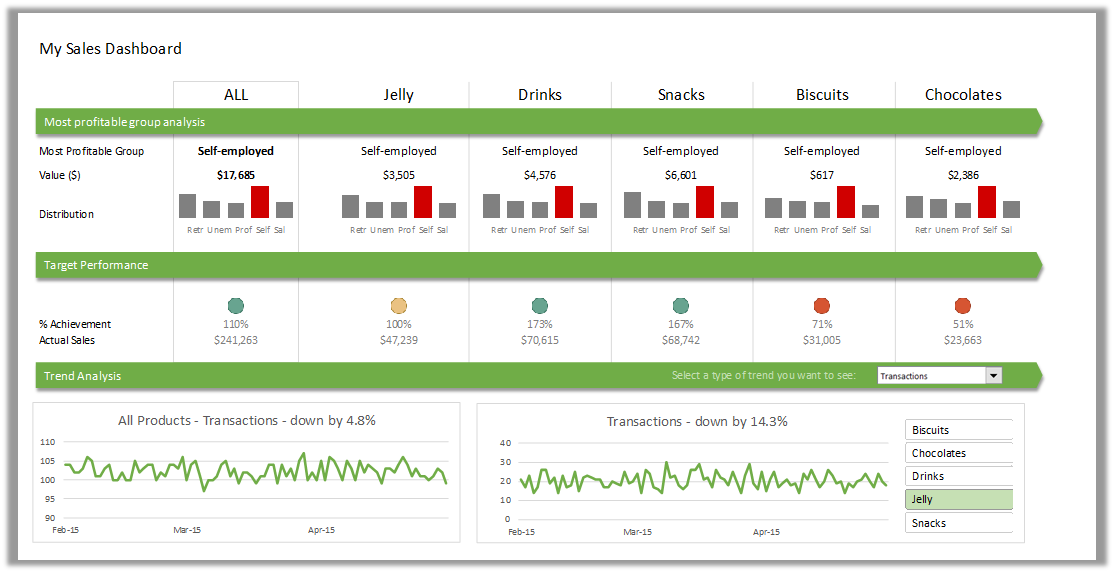 excel-dashboard-aed-example