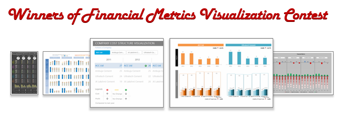 Visualizing Financial Metrics – Contest Winners