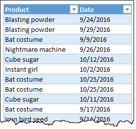 product-sale-data