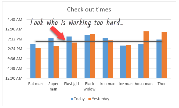How to add a line to column chart? [Charting trick]