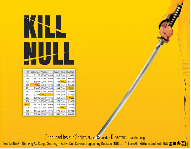 Kill NULLs – a Simple macro to save time when importing data from SQL Server