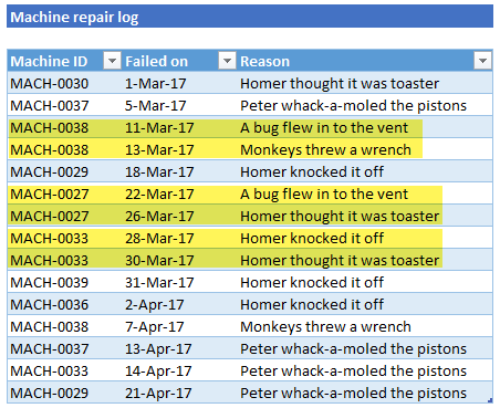 repair-log-data