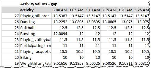 actual-plus-gap-values-joyplot