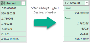 amounts-after-converting-to-number