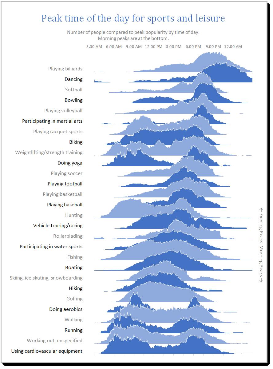 Joy plot in Excel