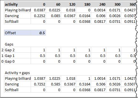 sample-data-for-chart-tutorial-joyplot