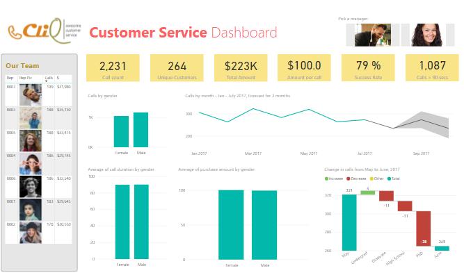 customer-service-db-pbi-v2