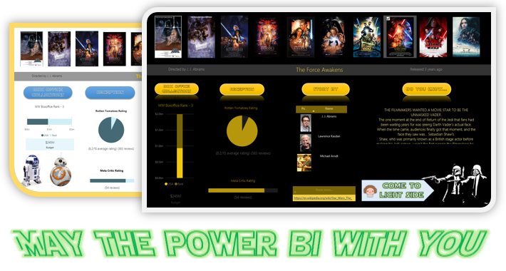 May the POWER BI with you [Star Wars Day Viz]
