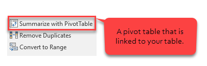 summarize data with pivot table from table