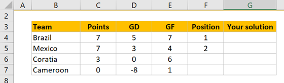 Which two teams qualify to next stage? [Excel Homework]