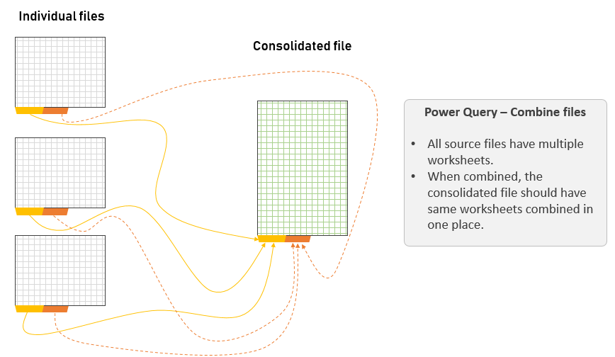 combine multiple files with power query