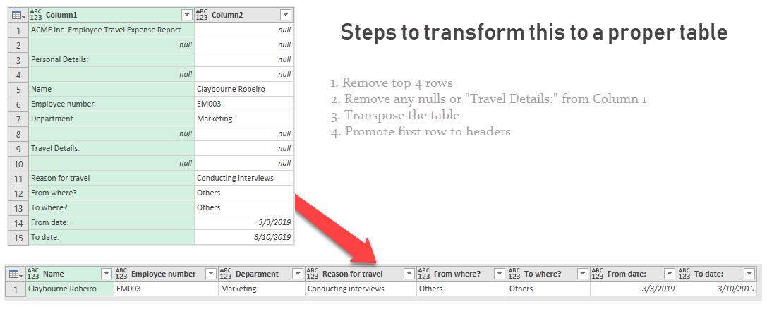 transforming travel details to a tabular format - steps required