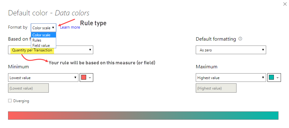 Color scale rule for conditional formatting in visuals - demo