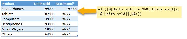 max column added to data thru formulas