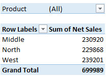 Example of an Excel Pivot Table