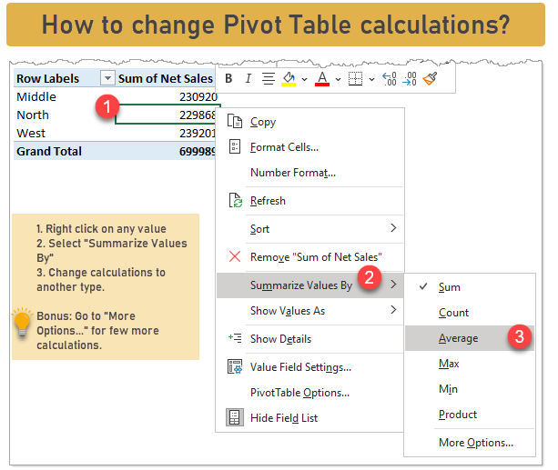how to change pivot table calculations