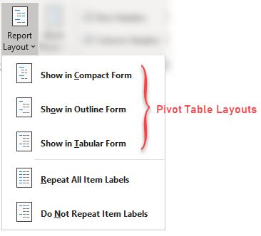 Pivot Table layout options