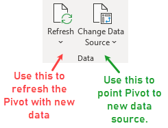 Refresh and change data source options - Excel Pivot Table Analyze ribbon