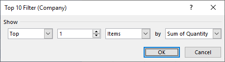 how to apply top 1 value filter in pivot tables