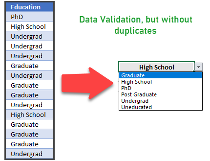 drop-down in Excel without duplicates