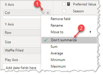 "show all times on x and y axis with ""Don't summarize"" option"