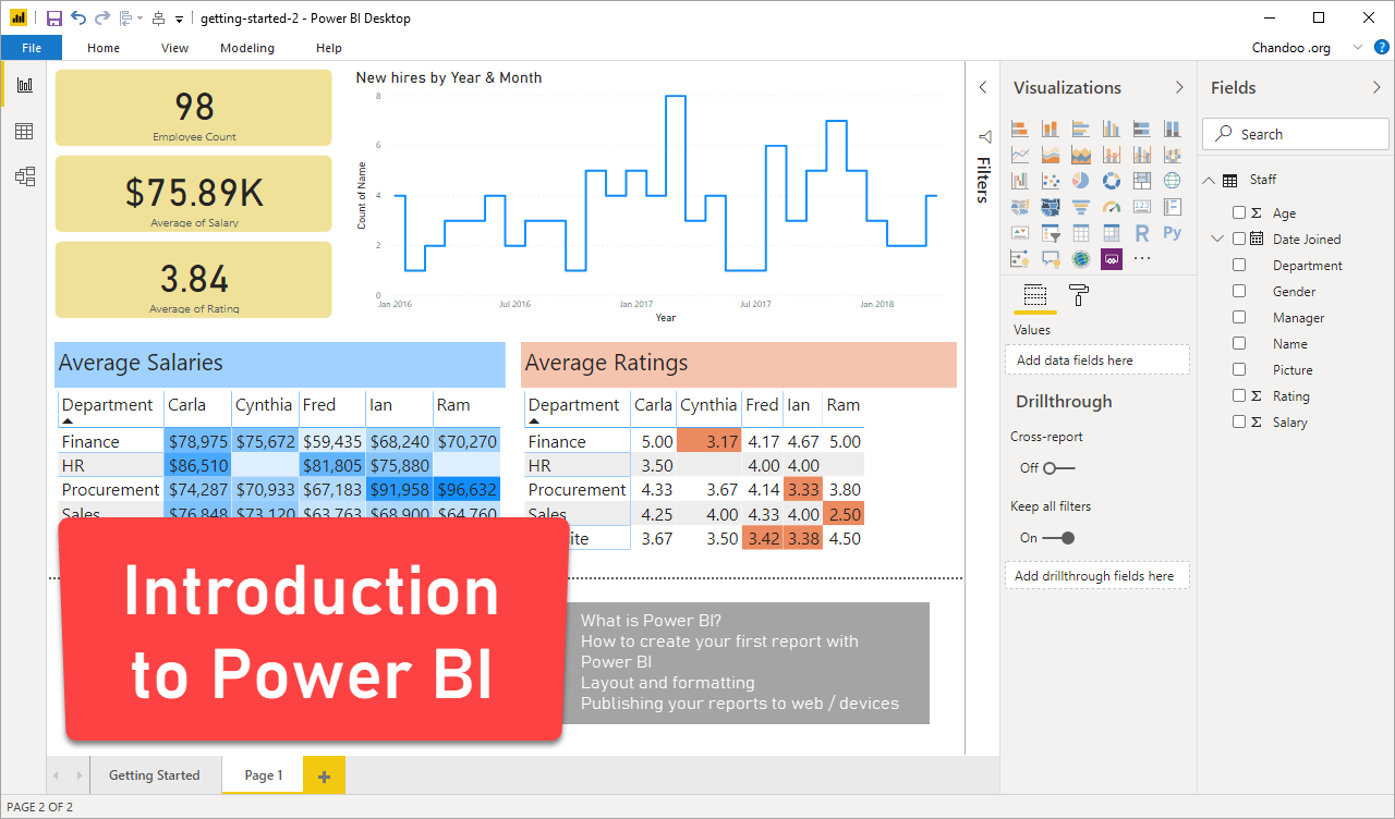 Introduction to Power BI – What is it, how to get it, how to create reports with Power BI and how to publish them?